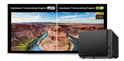 시놀로지 DS415play, 멀티미디어를 더욱 편하게 즐기는 NAS