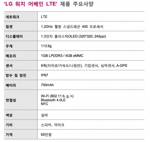 LG 어베인 LTE, 스마트워치에 제대로 된 품격을  담았다