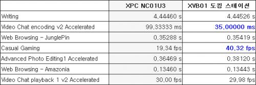 29mm 슬림 미니PC, 셔틀 XPC NC01U3/ XVB01 도킹스테이션