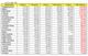 [증권사 브랜드평판 4월 빅데이터] 1위 미래에셋대우증권 2위 KB증권