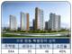 구로 항동 첫 분양 '중흥S클래스'  특공 40% 소진…1순위 마감 무난