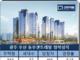 동부건설, 광주 '우산 센트레빌' 순위 내 마감