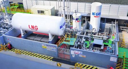 현대중공업,  앞선 LNG선 기술로 수주 항로 열어 간다