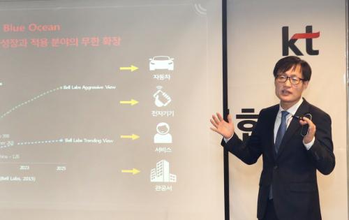 KT와 LGU+, NB-IoT 공동협력으로 사물인터넷 시장 공략