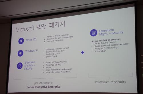 MS, 인공지능기술 융합된 기업용 통합 보안솔루션 SPE 공개