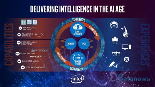 인텔, AI 플랫폼 '너바나'로 글로벌 문제 해결 나서