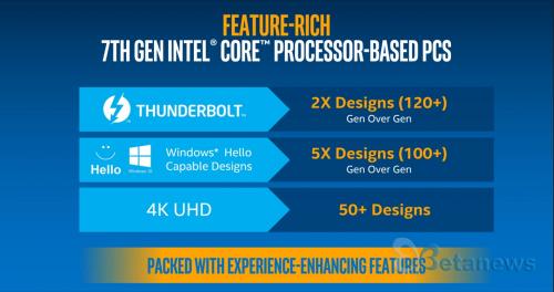 인텔의 7번째 코어 프로세서 '카비레이크'의 3가지 특징