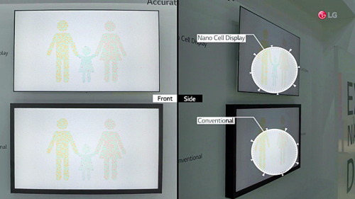 LCD TV 기술 전쟁 막올랐다. LG 나노셀 vs. 삼성 QLED