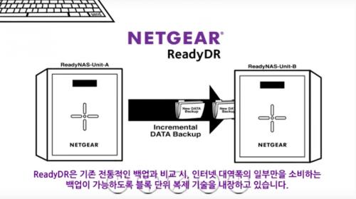 넷기어 레디나스 528X, 쉽게 사용할 수 있는 기업용 고성능 NAS