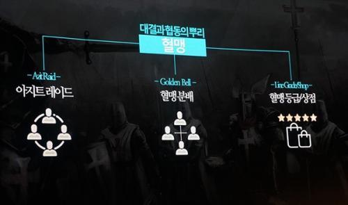 [취재] '리니지M' 속살 공개, 오픈월드-월드드랍-혈맹 콘텐츠 강조