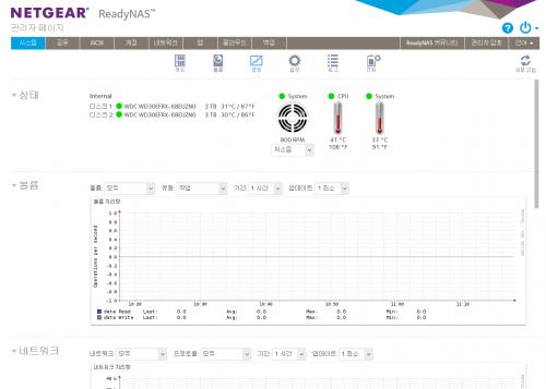 넷기어 레디나스422, 소규모 기업과 가정을 위한 클라우드 시스템