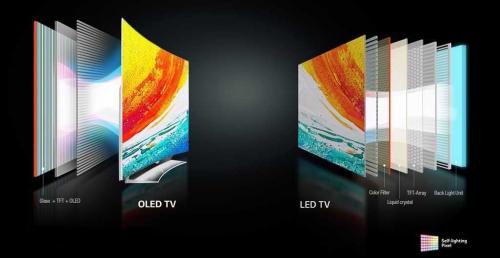 최신 디스플레이 OLED와 QLED, 어떤 게 더 좋을까?