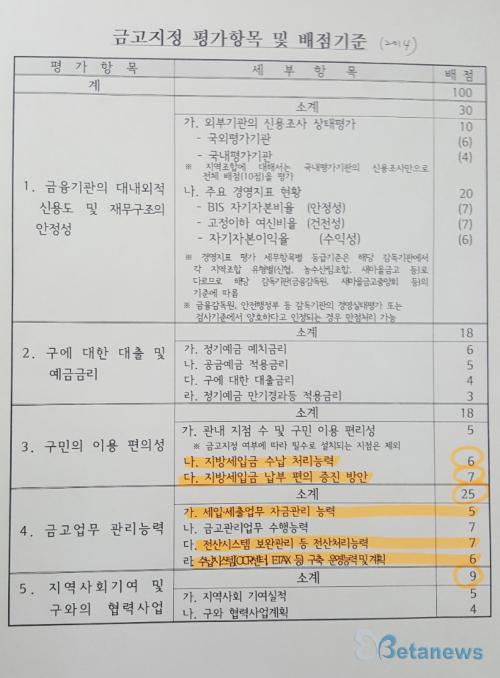 [단독] 용산구청 구금고 입찰, 구청장 아들 특혜 채용 의혹 외 또 다른 의혹